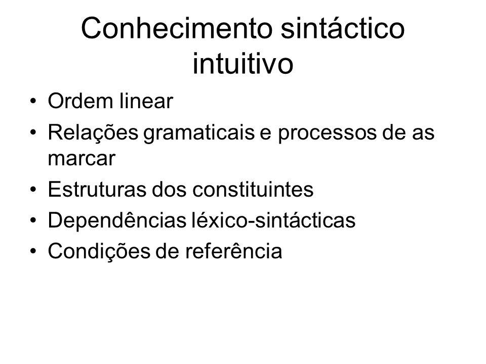 Conhecimento sintáctico intuitivo