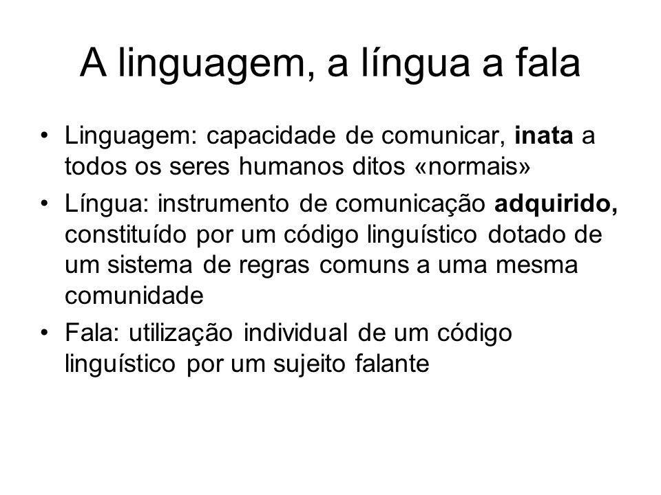 A linguagem, a língua a fala