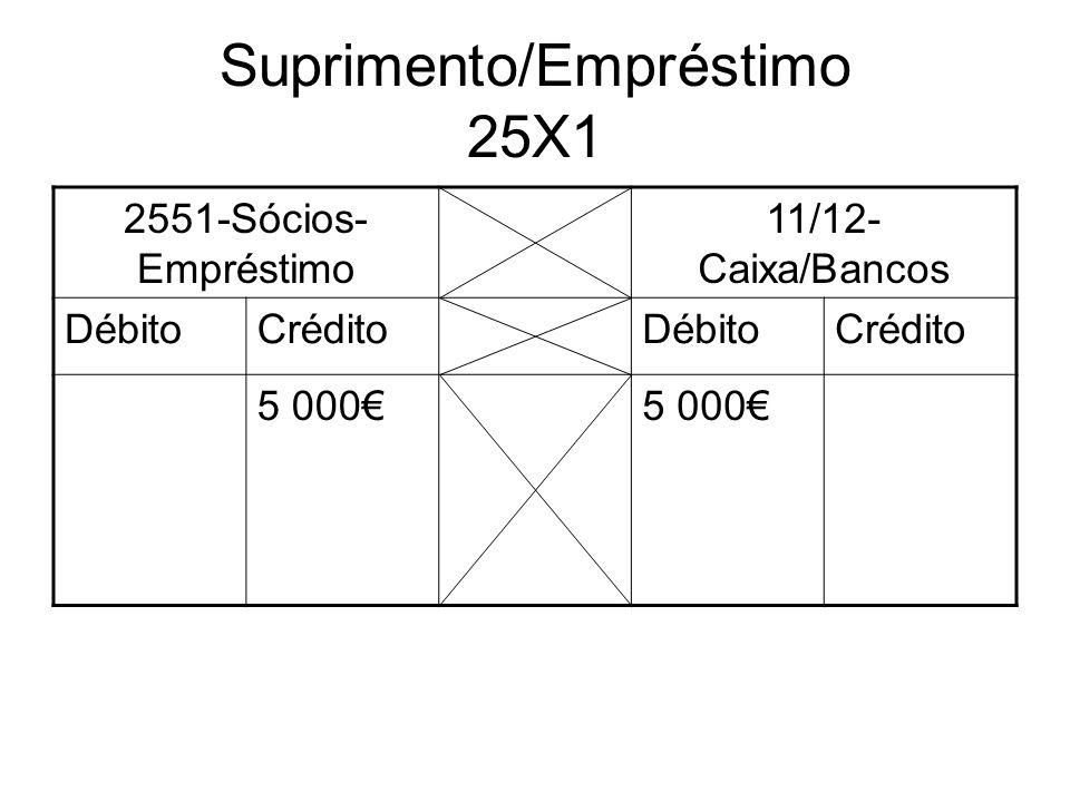 Suprimento/Empréstimo 25X1