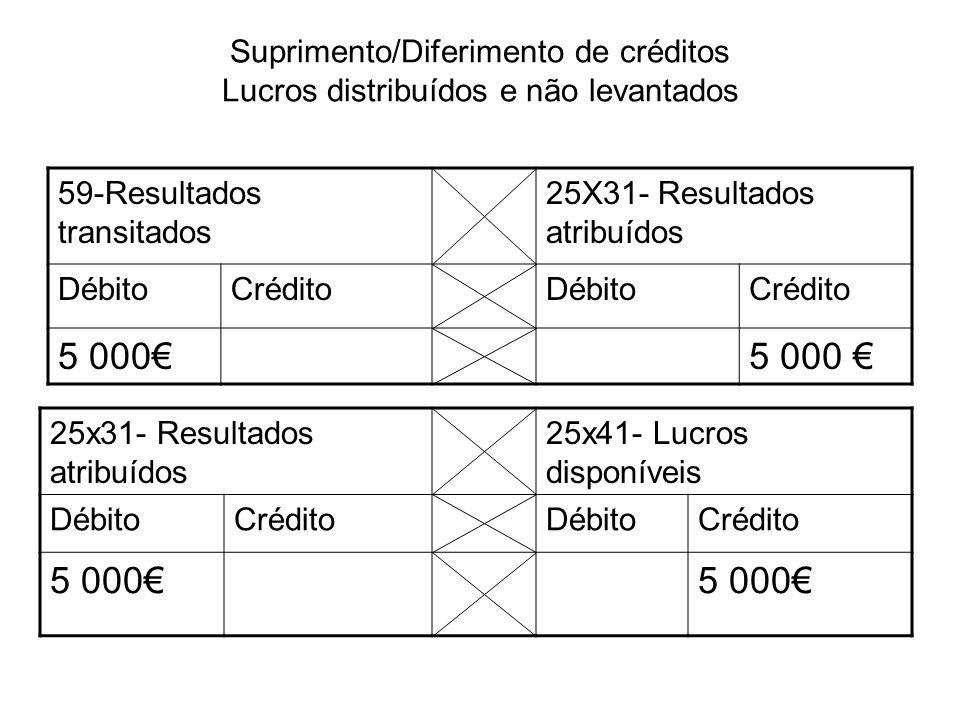 Suprimento/Diferimento de créditos Lucros distribuídos e não levantados