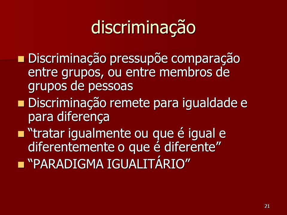 discriminaçãoDiscriminação pressupõe comparação entre grupos, ou entre membros de grupos de pessoas.