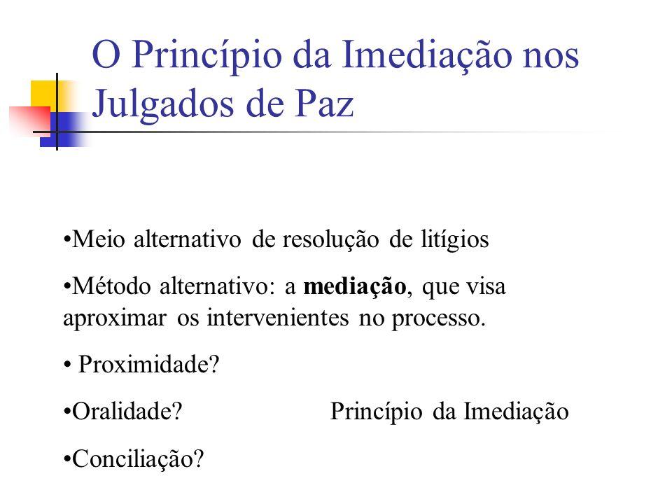 O Princípio da Imediação nos Julgados de Paz
