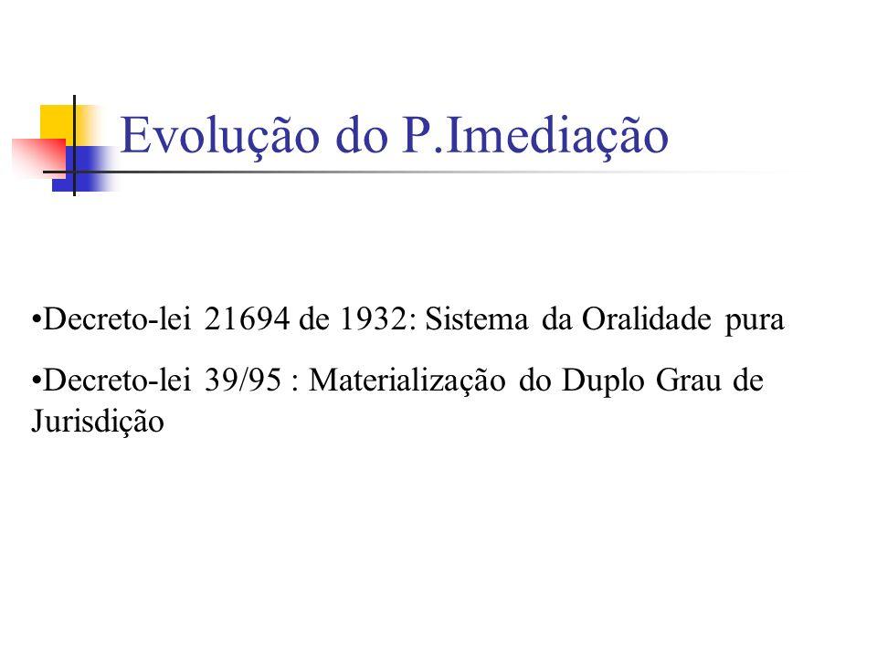 Evolução do P.Imediação