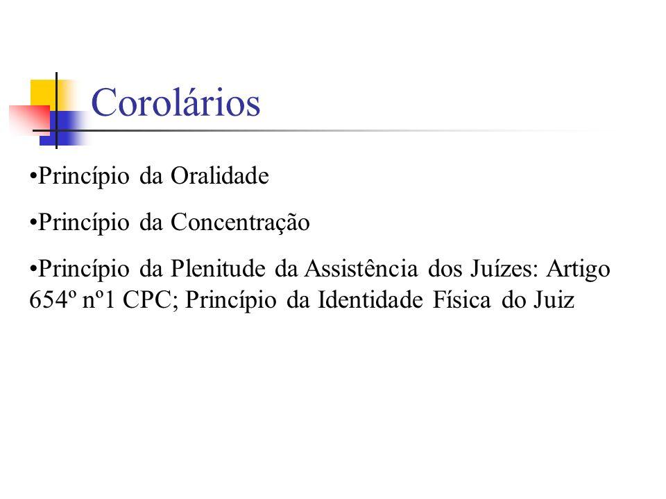 Corolários Princípio da Oralidade Princípio da Concentração