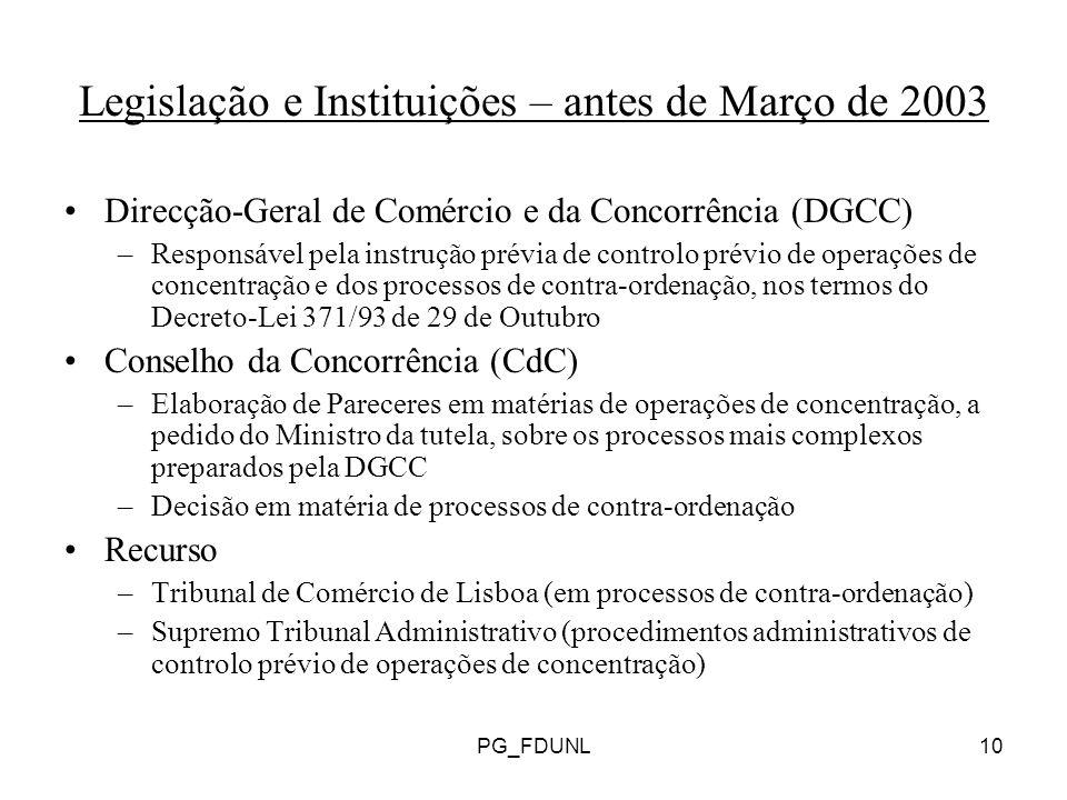 Legislação e Instituições – antes de Março de 2003