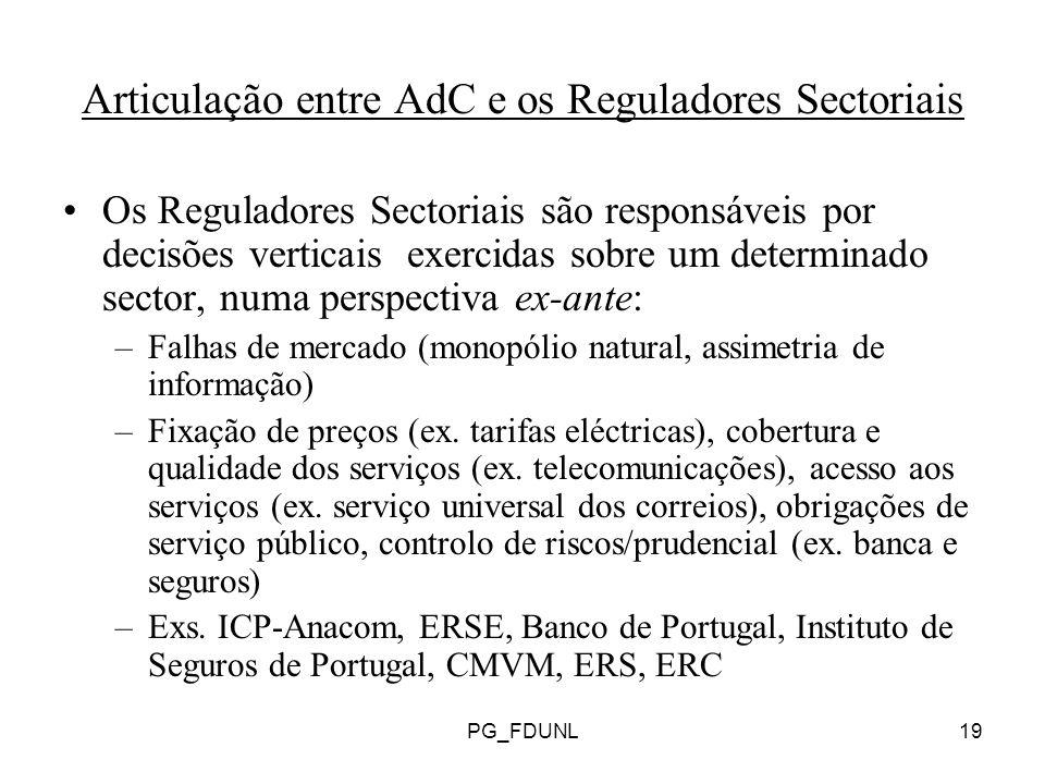 Articulação entre AdC e os Reguladores Sectoriais