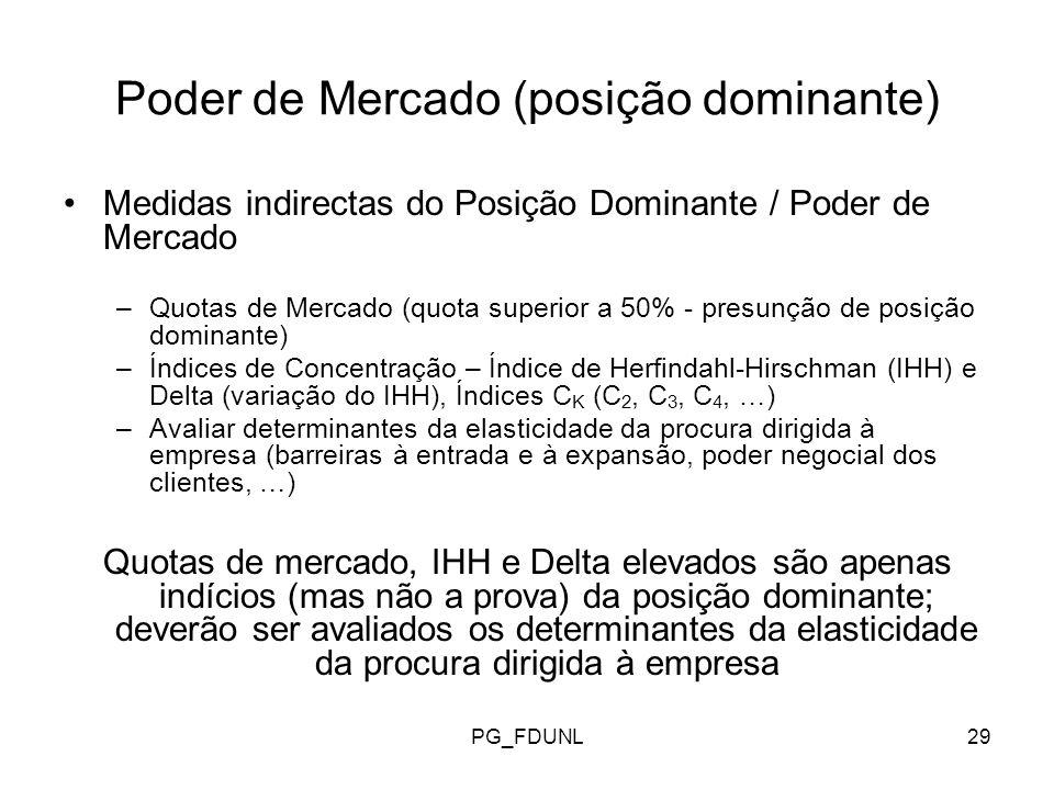 Poder de Mercado (posição dominante)
