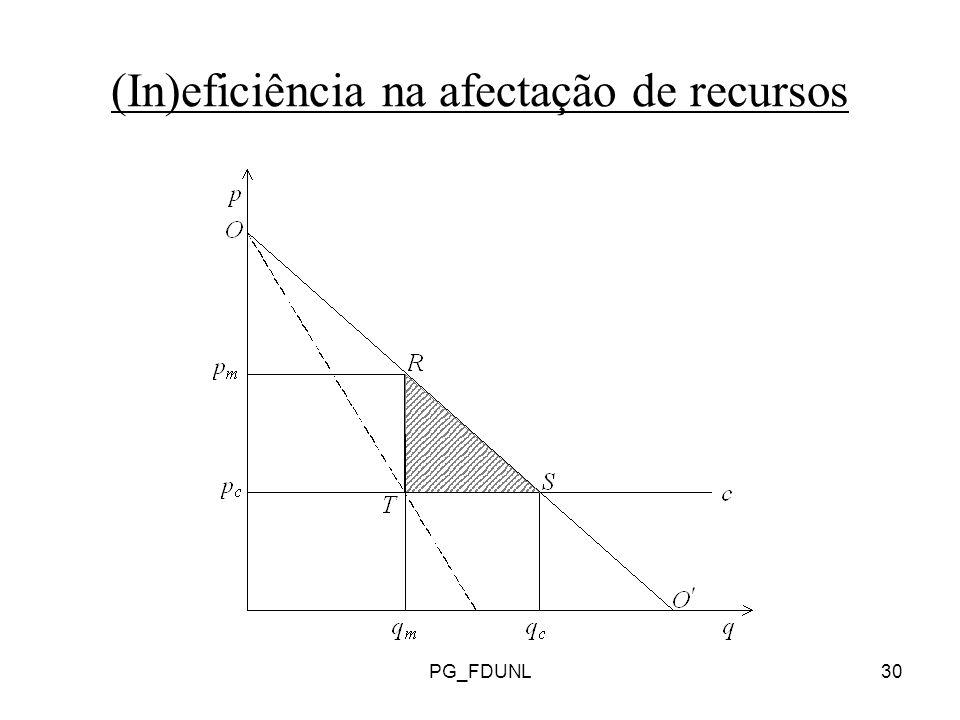(In)eficiência na afectação de recursos