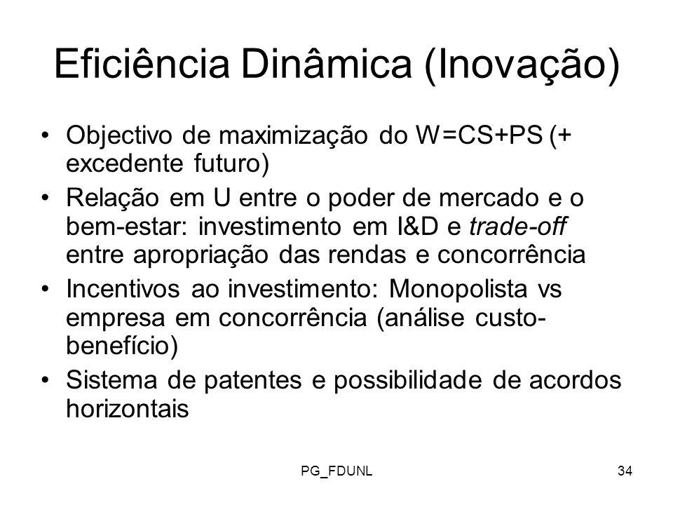 Eficiência Dinâmica (Inovação)