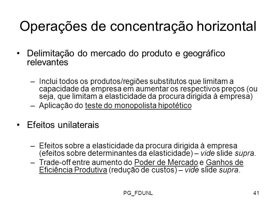 Operações de concentração horizontal