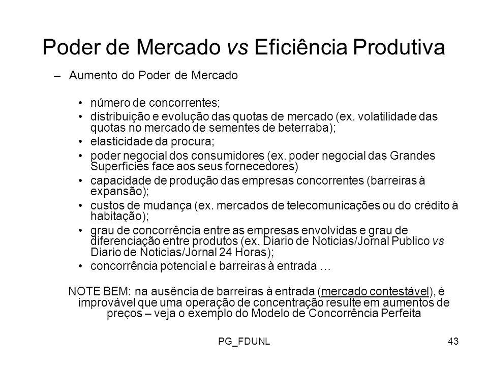 Poder de Mercado vs Eficiência Produtiva