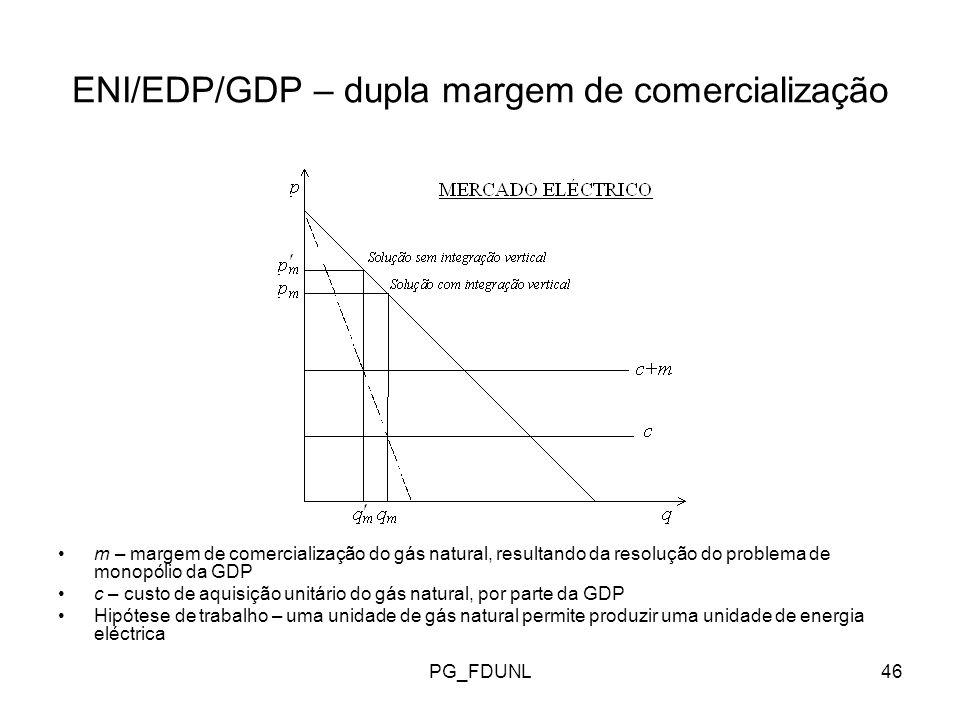 ENI/EDP/GDP – dupla margem de comercialização