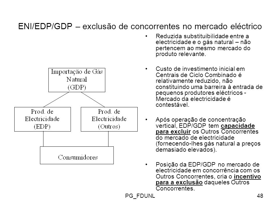 ENI/EDP/GDP – exclusão de concorrentes no mercado eléctrico