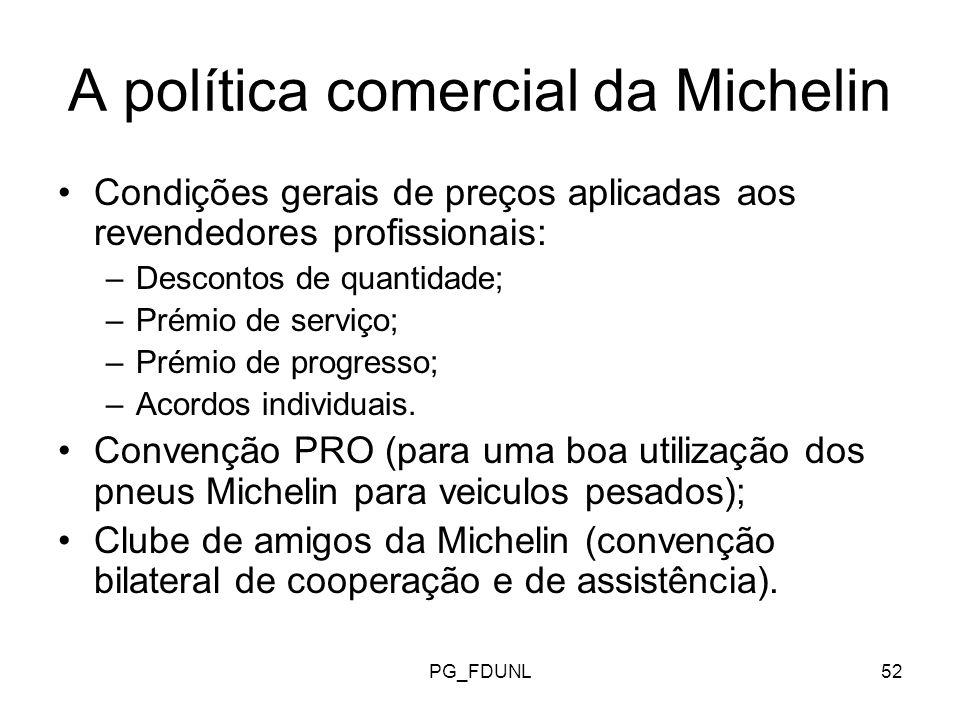 A política comercial da Michelin