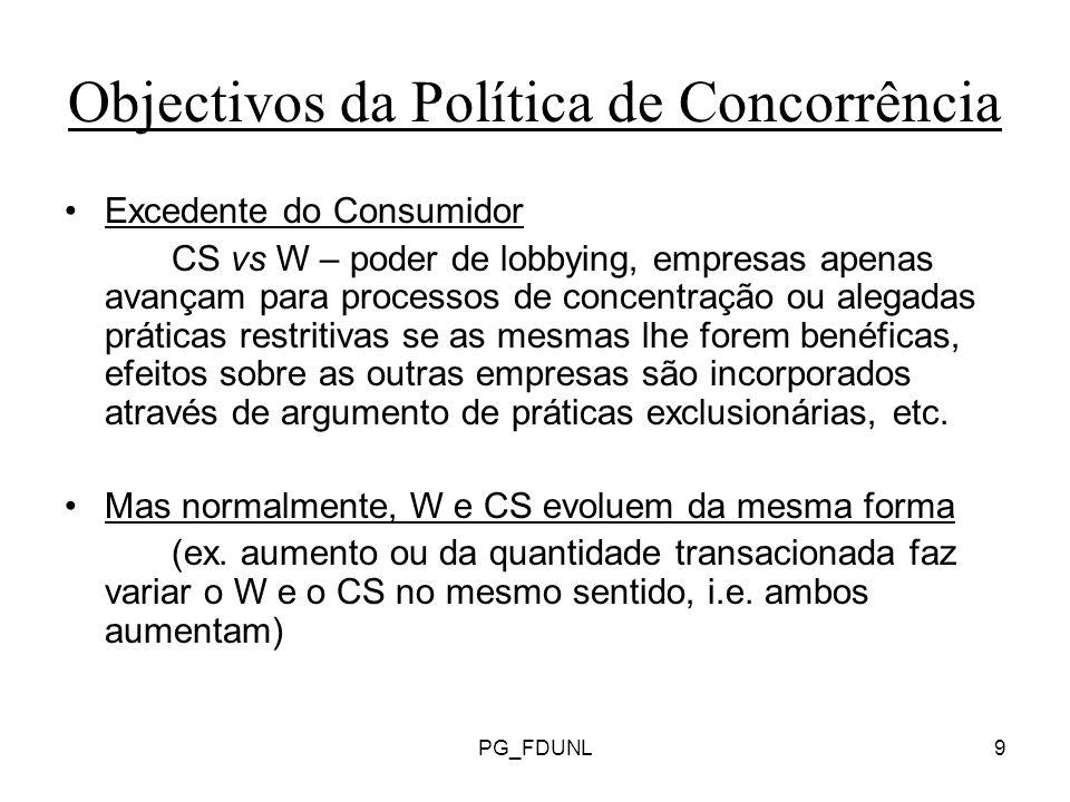 Objectivos da Política de Concorrência