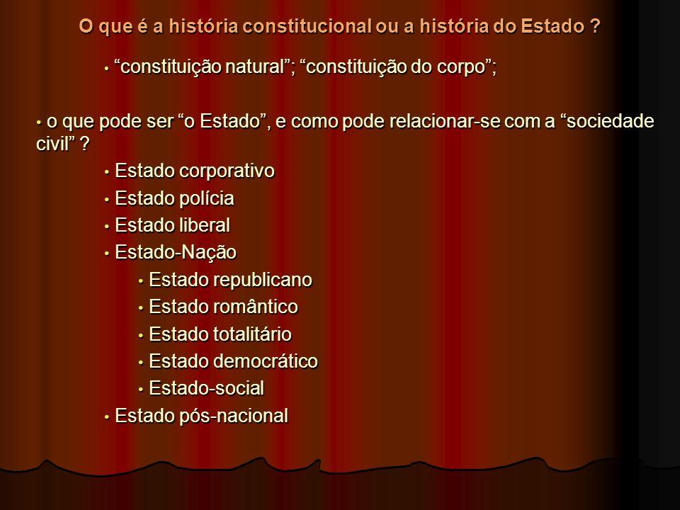O que é a história constitucional ou a história do Estado