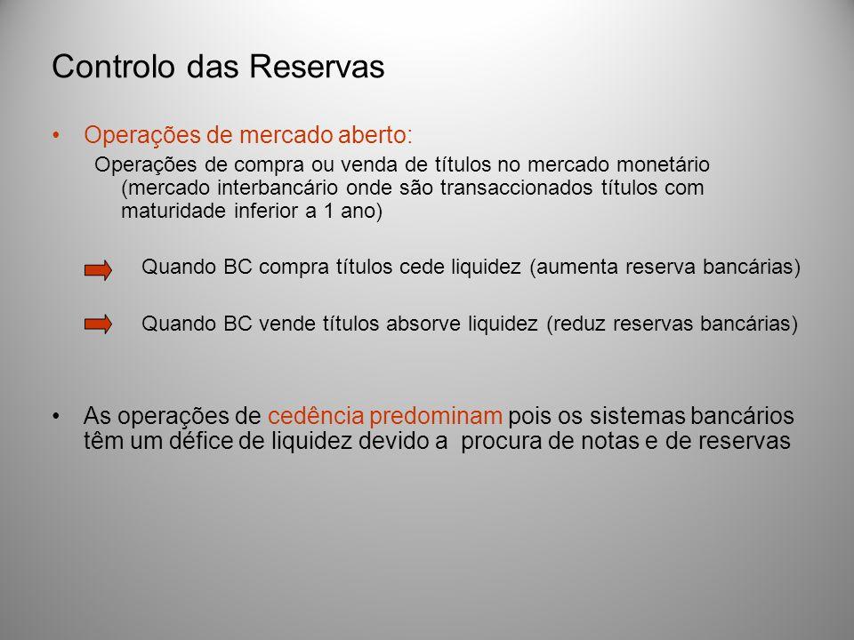 Controlo das Reservas Operações de mercado aberto: