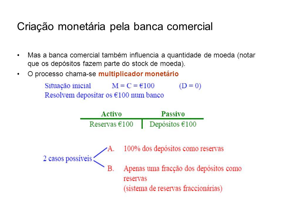 Criação monetária pela banca comercial