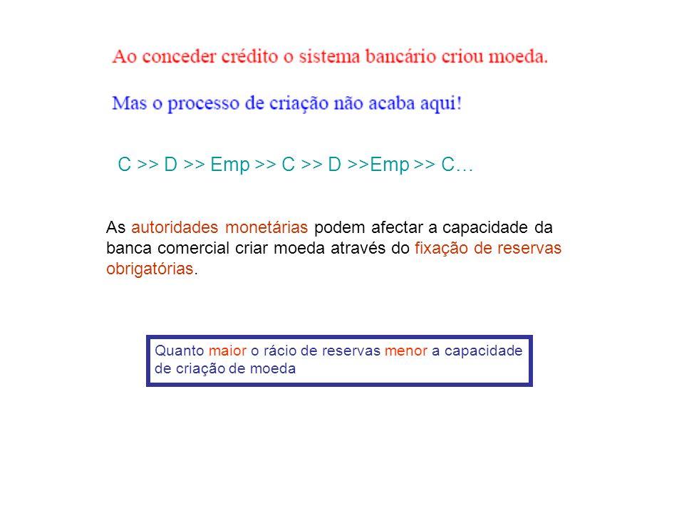 C >> D >> Emp >> C >> D >>Emp >> C…