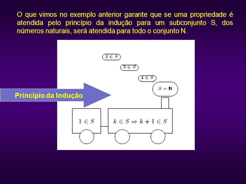 O que vimos no exemplo anterior garante que se uma propriedade é atendida pelo princípio da indução para um subconjunto S, dos números naturais, será atendida para todo o conjunto N.