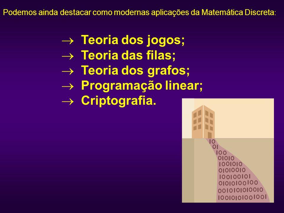 Teoria dos jogos; Teoria das filas; Teoria dos grafos;