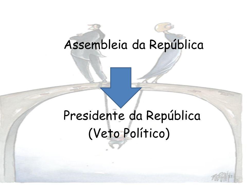 Presidente da República (Veto Político)