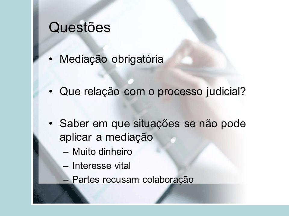 Questões Mediação obrigatória Que relação com o processo judicial