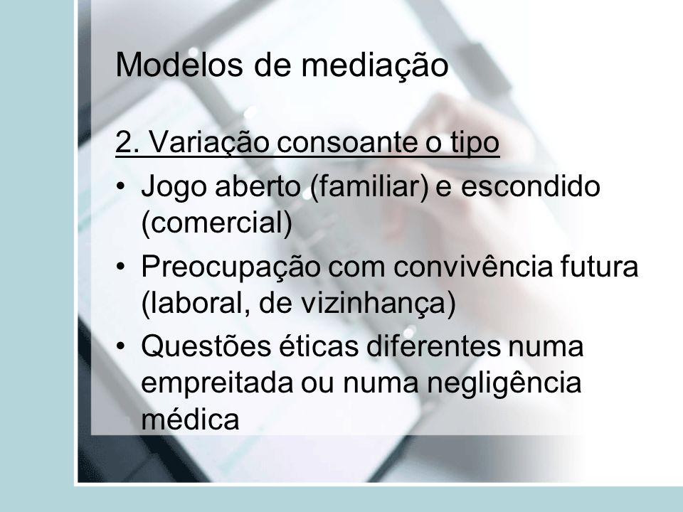 Modelos de mediação 2. Variação consoante o tipo