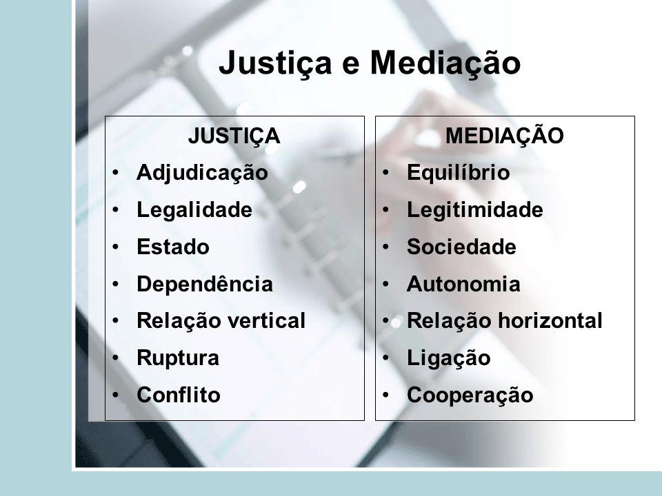 Justiça e Mediação JUSTIÇA Adjudicação Legalidade Estado Dependência