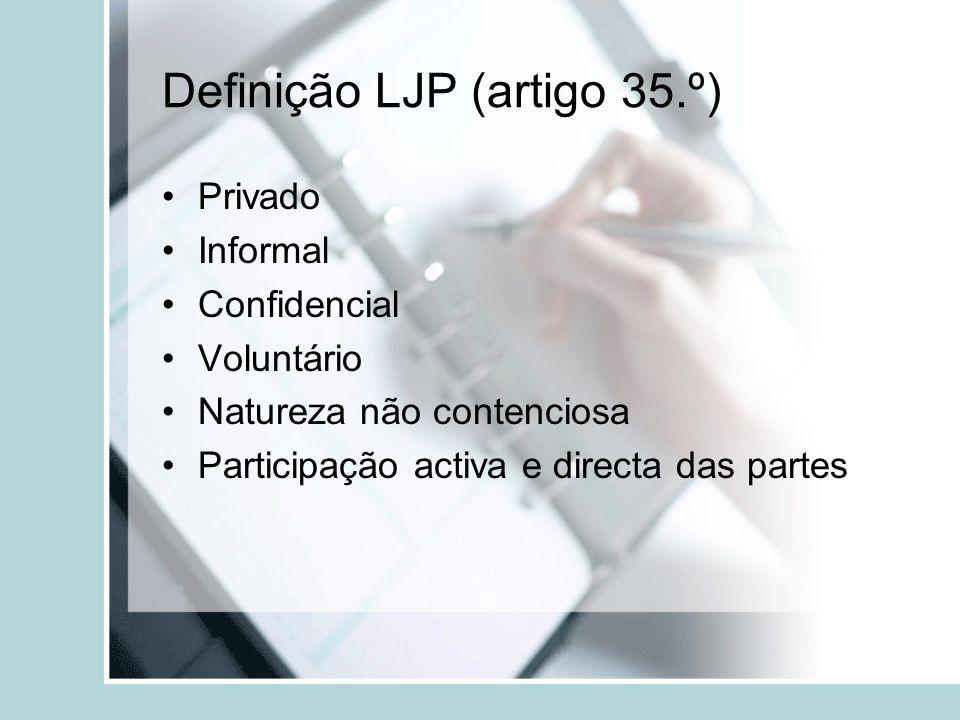 Definição LJP (artigo 35.º)