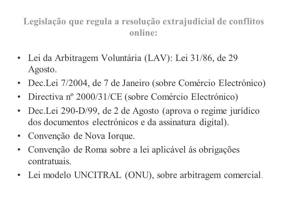 Legislação que regula a resolução extrajudicial de conflitos online: