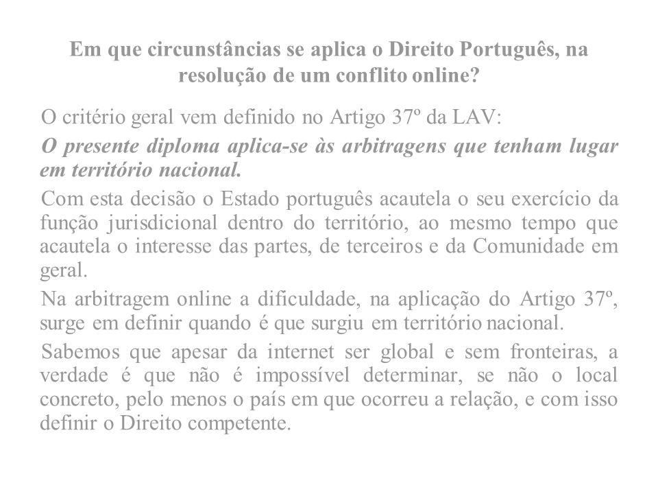 Em que circunstâncias se aplica o Direito Português, na resolução de um conflito online