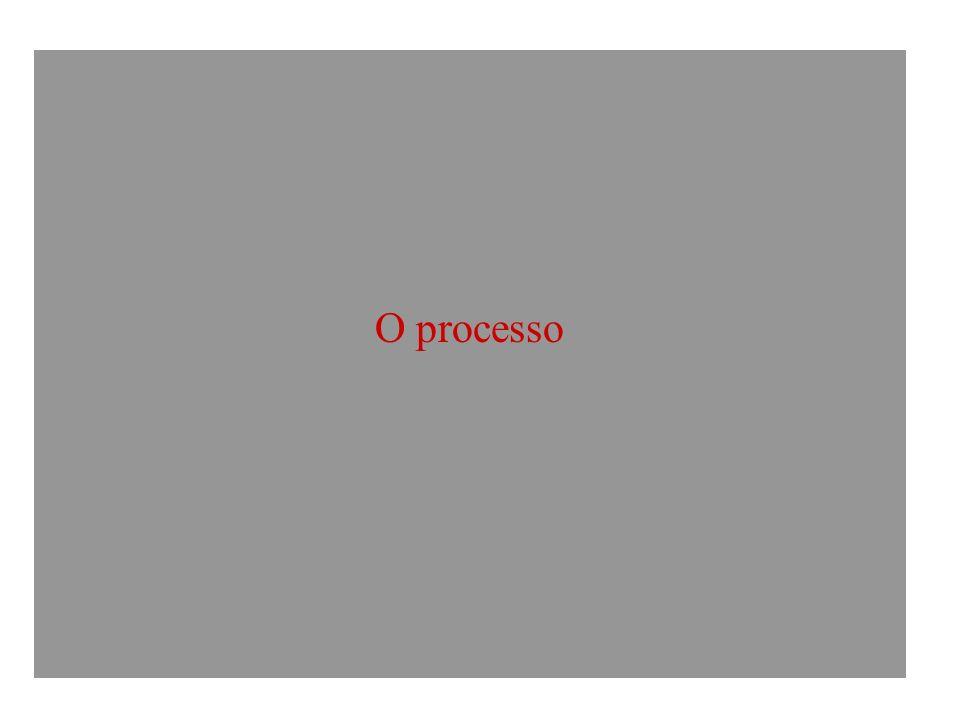 Um processo O processo