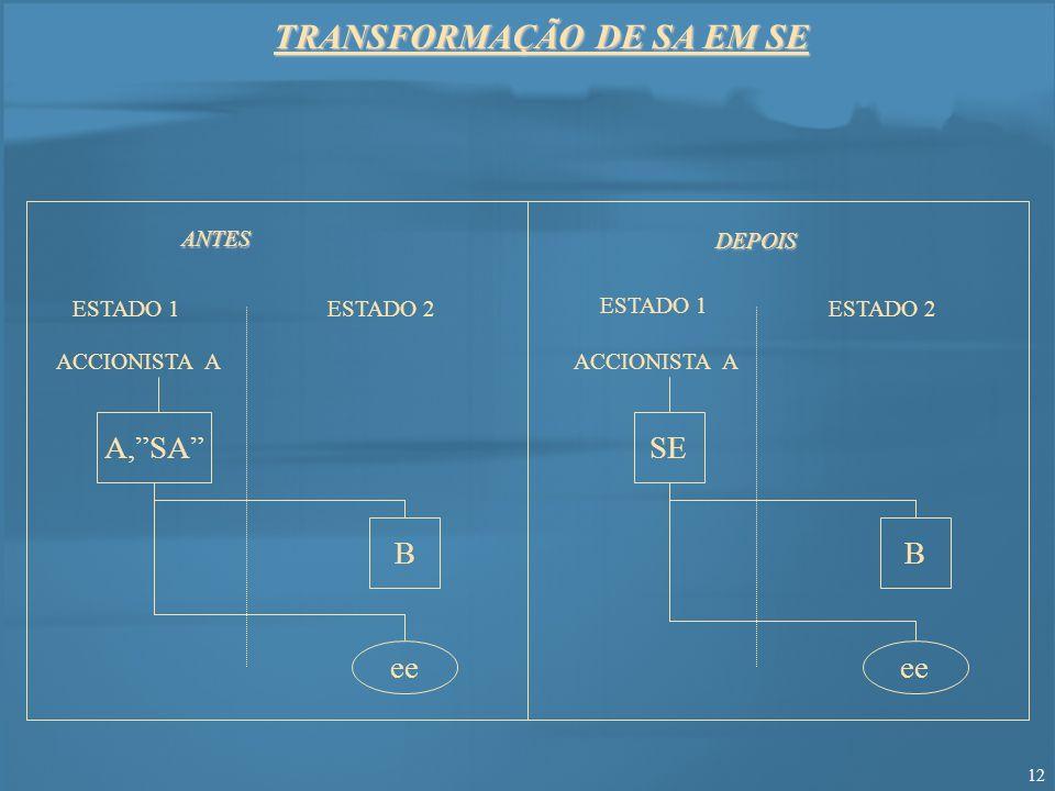 TRANSFORMAÇÃO DE SA EM SE