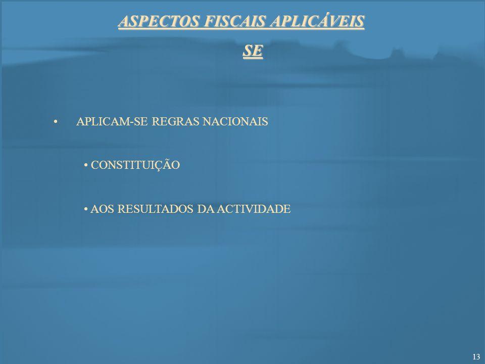 ASPECTOS FISCAIS APLICÁVEIS SE