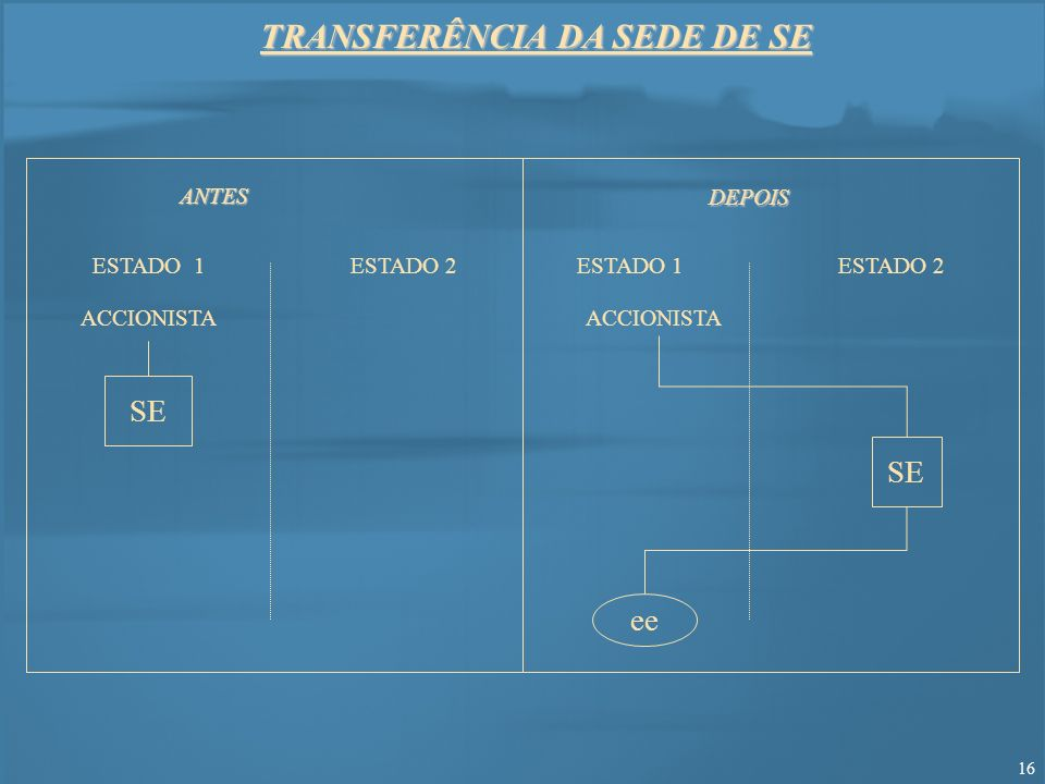 TRANSFERÊNCIA DA SEDE DE SE
