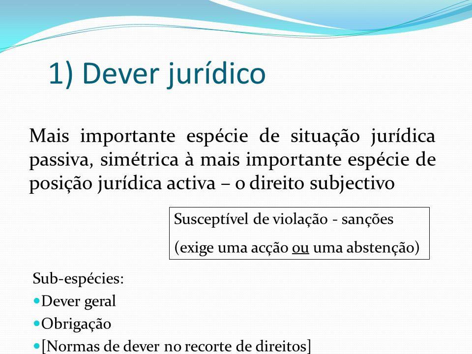 1) Dever jurídico