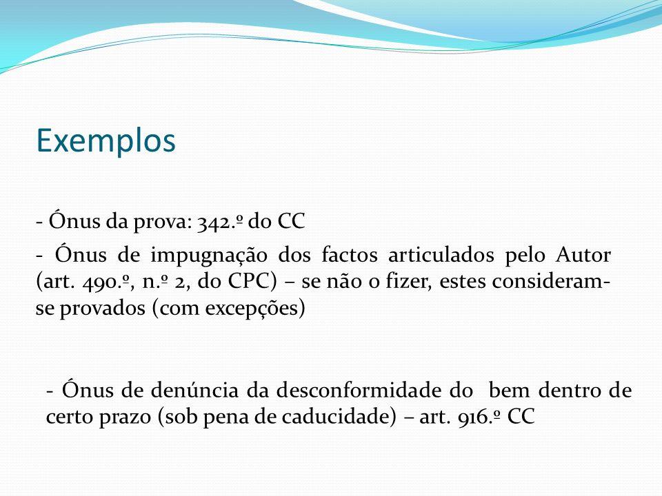 Exemplos - Ónus da prova: 342.º do CC