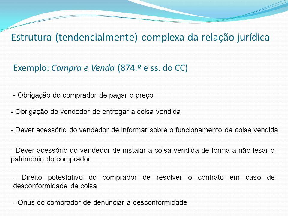 Estrutura (tendencialmente) complexa da relação jurídica