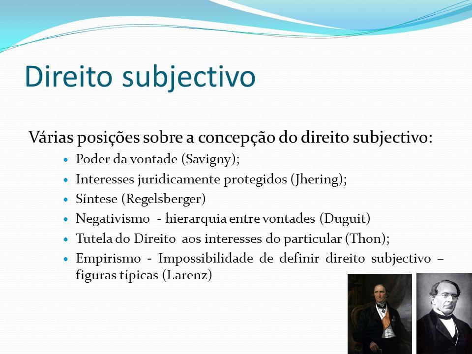 Direito subjectivo Várias posições sobre a concepção do direito subjectivo: Poder da vontade (Savigny);