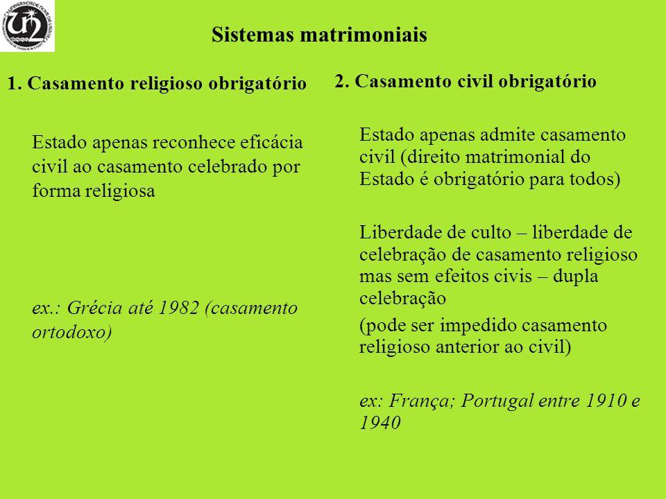 Sistemas matrimoniais