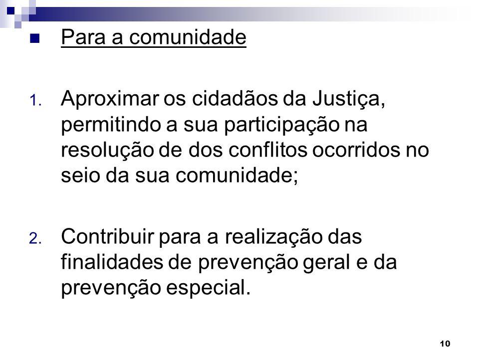Para a comunidadeAproximar os cidadãos da Justiça, permitindo a sua participação na resolução de dos conflitos ocorridos no seio da sua comunidade;