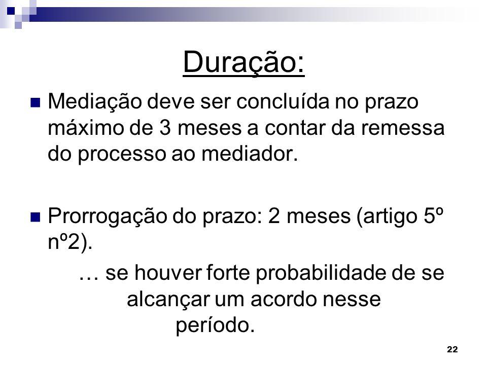 Duração:Mediação deve ser concluída no prazo máximo de 3 meses a contar da remessa do processo ao mediador.