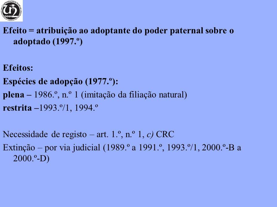 Efeito = atribuição ao adoptante do poder paternal sobre o adoptado (1997.º)