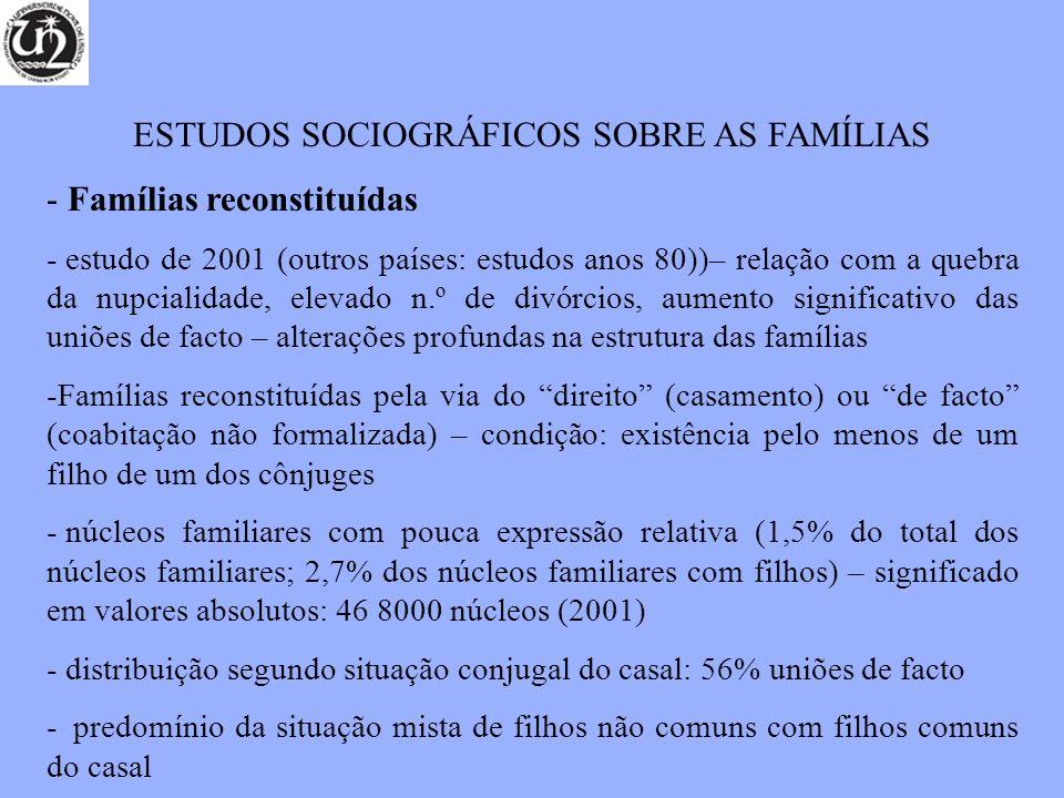 ESTUDOS SOCIOGRÁFICOS SOBRE AS FAMÍLIAS