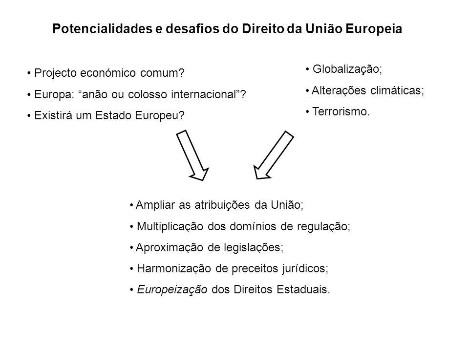 Potencialidades e desafios do Direito da União Europeia