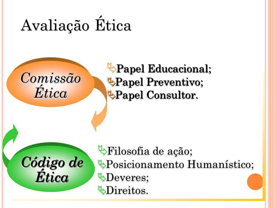 Avaliação Ética Comissão Ética Código de Ética Papel Educacional;