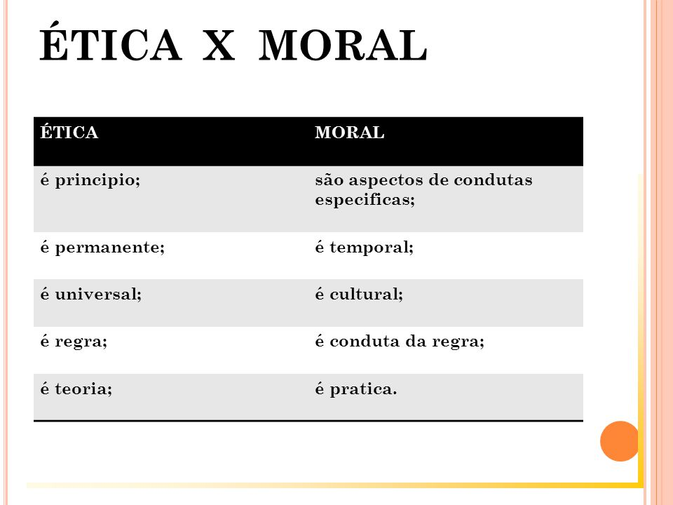 ÉTICA X MORAL ÉTICA MORAL é principio;