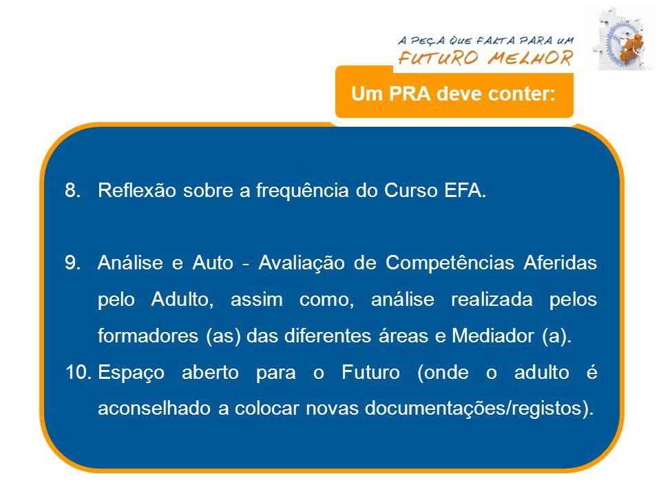 Um PRA deve conter: Reflexão sobre a frequência do Curso EFA.
