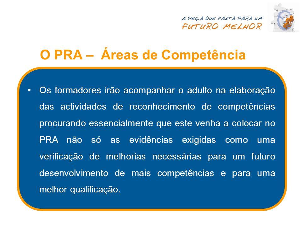 O PRA – Áreas de Competência